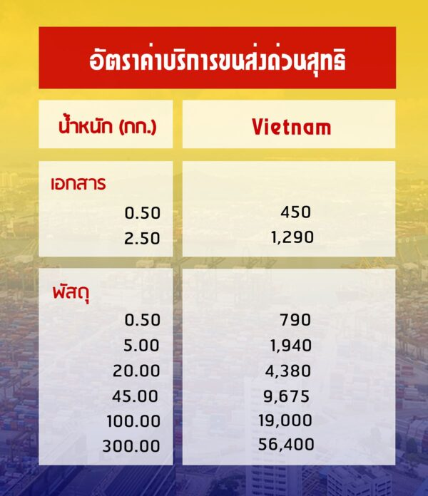 อัตราค่าบริการ - เวียดนาม
